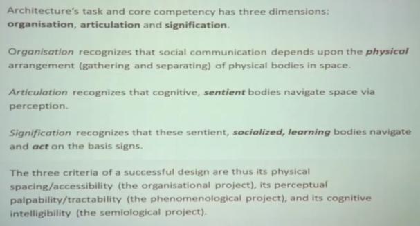 Patrik Schumacher's Architectural manifesto